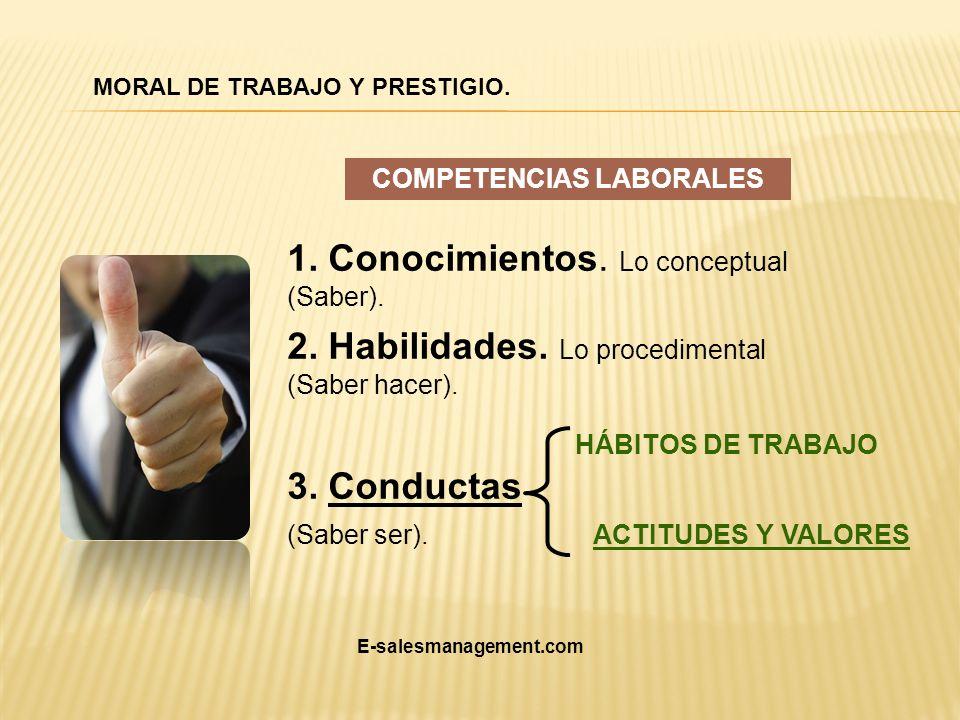 1. Conocimientos. Lo conceptual (Saber). 2. Habilidades. Lo procedimental (Saber hacer). HÁBITOS DE TRABAJO 3. Conductas (Saber ser). ACTITUDES Y VALO