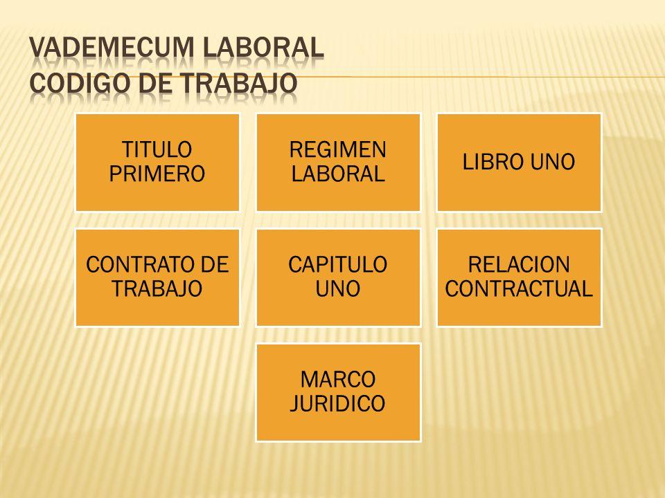 TITULO PRIMERO REGIMEN LABORAL LIBRO UNO CONTRATO DE TRABAJO CAPITULO UNO RELACION CONTRACTUAL MARCO JURIDICO