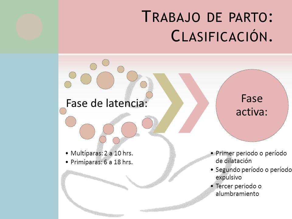 T RABAJO DE PARTO : C LASIFICACIÓN. Fase de latencia: Multíparas: 2 a 10 hrs. Primíparas: 6 a 18 hrs. Fase activa: Primer periodo o período de dilatac