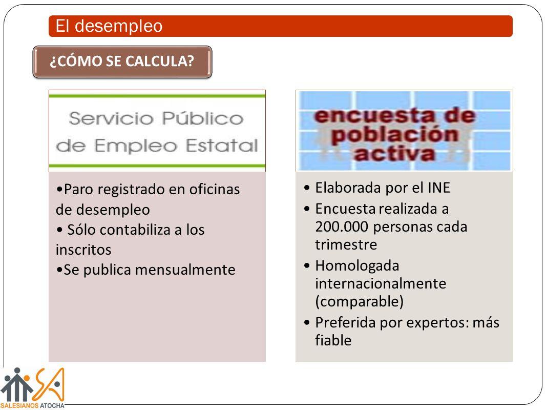 El desempleo Paro registrado en oficinas de desempleo Sólo contabiliza a los inscritos Se publica mensualmente Elaborada por el INE Encuesta realizada