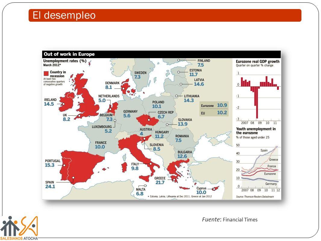 Fuente: Financial Times El desempleo