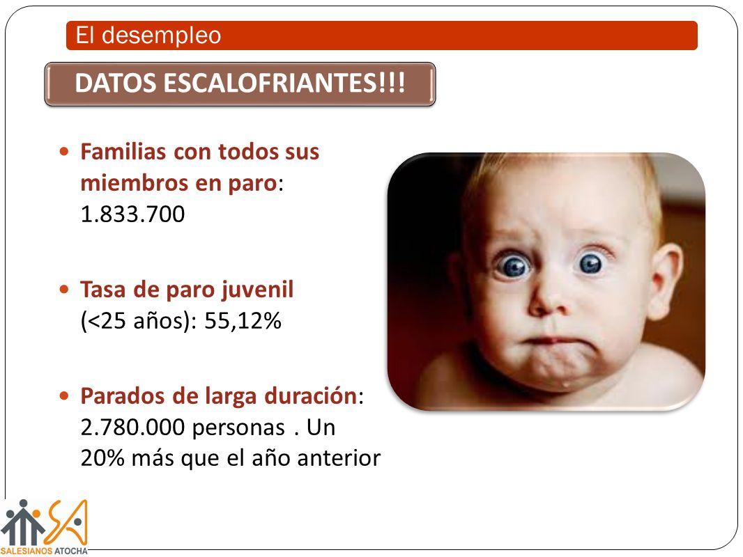 Familias con todos sus miembros en paro: 1.833.700 Tasa de paro juvenil (<25 años): 55,12% Parados de larga duración: 2.780.000 personas.