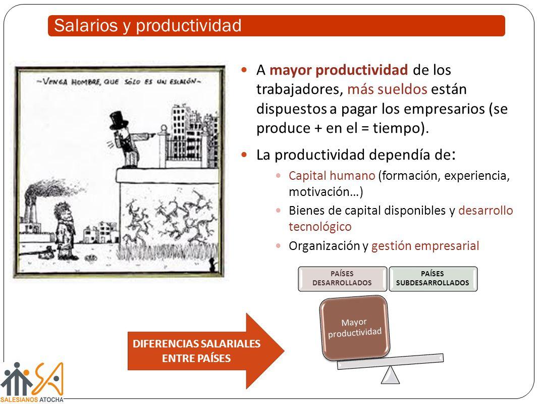 Salarios y productividad A mayor productividad de los trabajadores, más sueldos están dispuestos a pagar los empresarios (se produce + en el = tiempo).