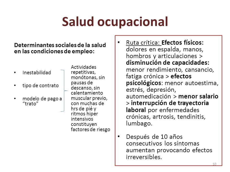Salud ocupacional Determinantes sociales de la salud en las condiciones de empleo: Inestabilidad tipo de contrato modelo de pago a trato Actividades r
