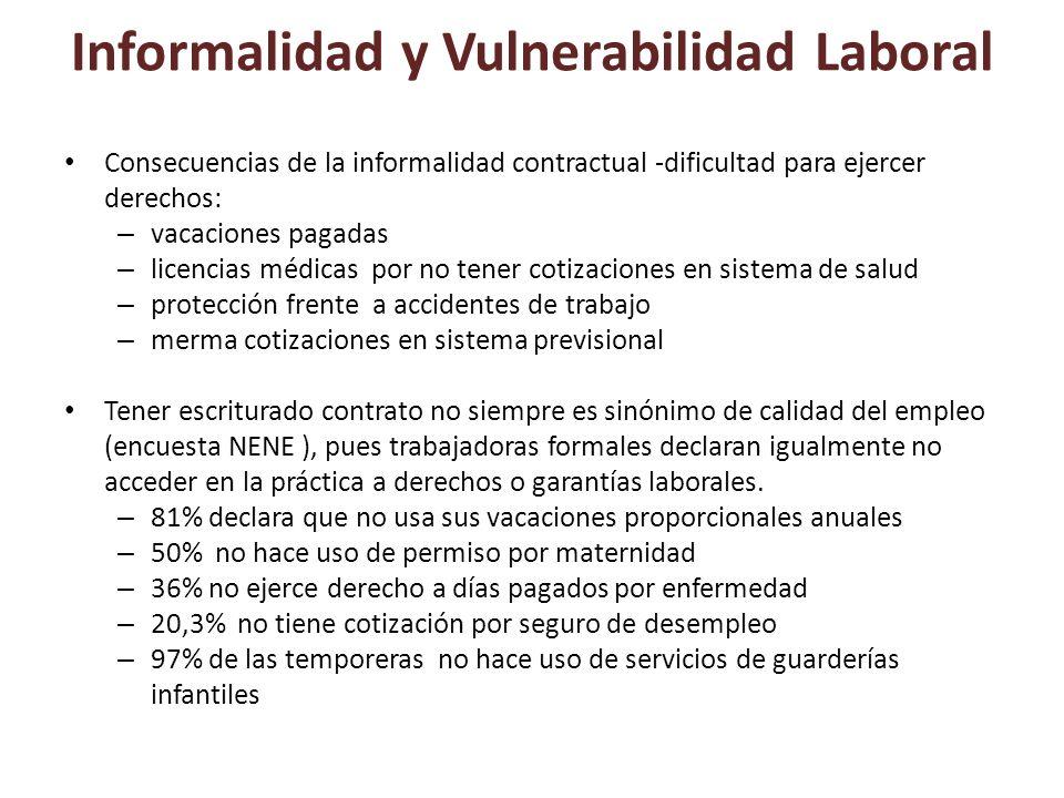 Informalidad y Vulnerabilidad Laboral Consecuencias de la informalidad contractual -dificultad para ejercer derechos: – vacaciones pagadas – licencias