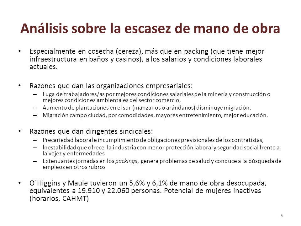Contratistas en la agricultura: sobre precarización del empleo Cerca de 1/3 de las empresas usan el sistema de contratistas (Censo 2007).
