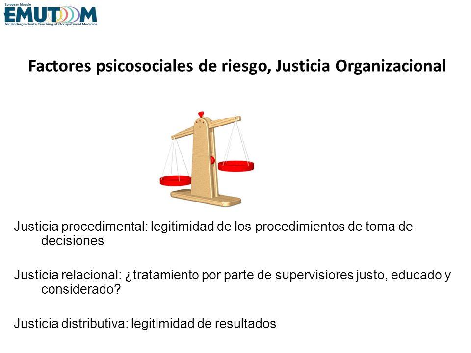 Factores psicosociales de riesgo, Justicia Organizacional Justicia procedimental: legitimidad de los procedimientos de toma de decisiones Justicia rel