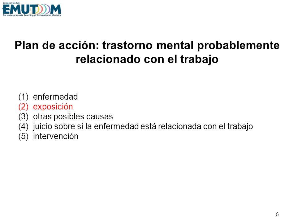 Factores psicosociales de riesgo, Demanda-Control en el trabajo (-Apoyo) Alto estrés Bajo estrés Pasivo Activo Exigencias C o n t r o l BajasAltas Bajo Alto Activo Aprendizaje Riesgo de estrés