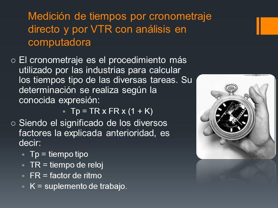PROGRAMAS COMPUTACIONALES El estudio por cronometraje utiliza la observación directa y continua del operario y/o máquina durante un corto periodo de tiempo.