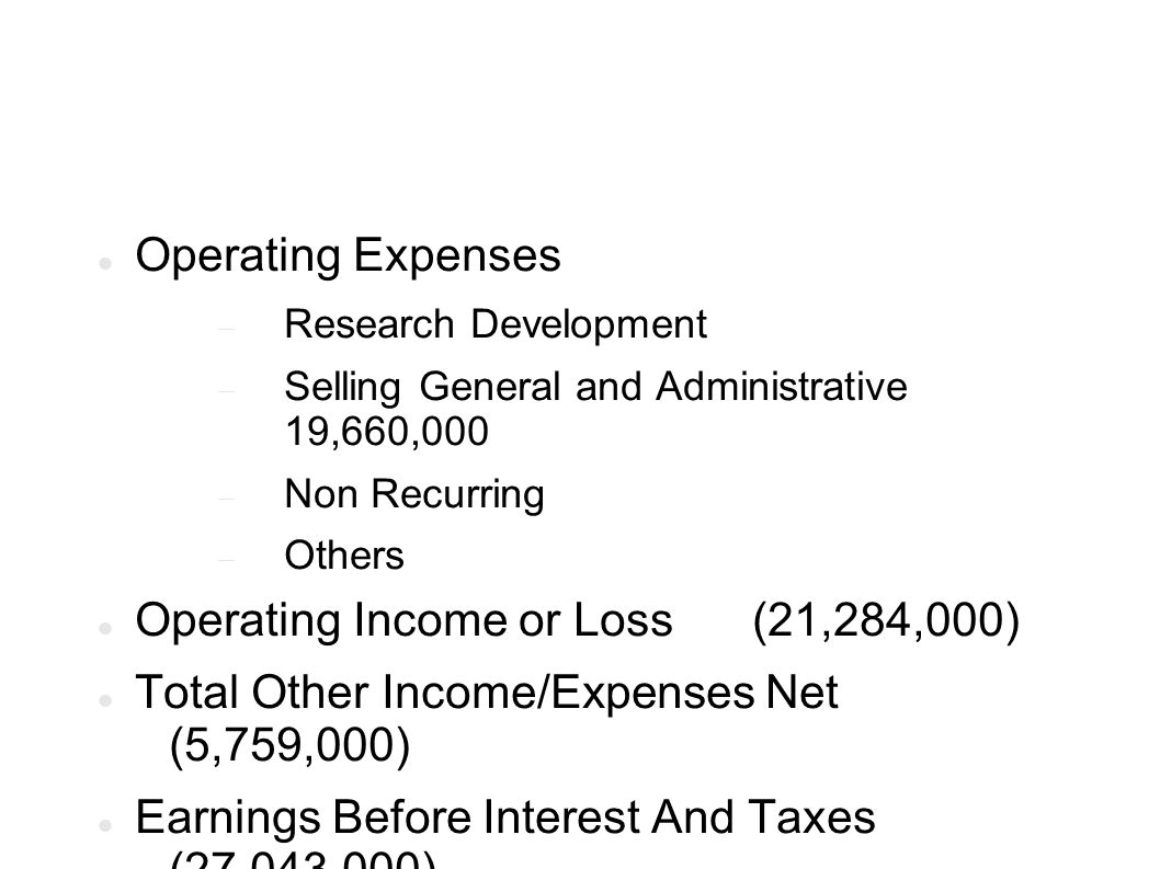 Operating Expenses Research Development Selling General and Administrative 19,660,000 Non Recurring Others Operating Income or Loss (21,284,000) Total Other Income/Expenses Net (5,759,000) Earnings Before Interest And Taxes (27,043,000)