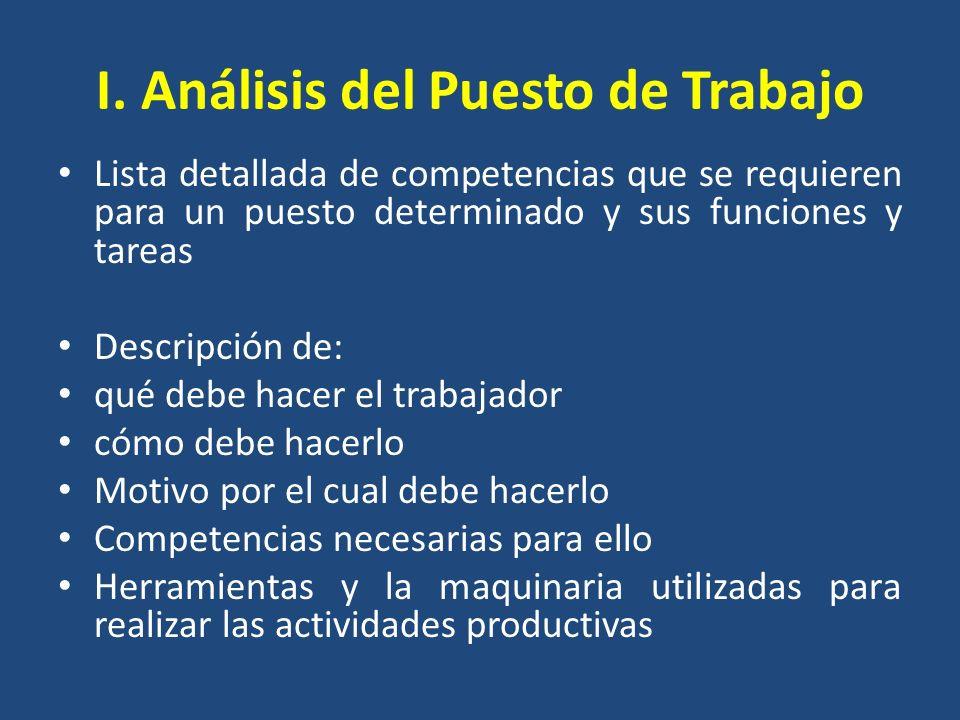 I. Análisis del Puesto de Trabajo Lista detallada de competencias que se requieren para un puesto determinado y sus funciones y tareas Descripción de: