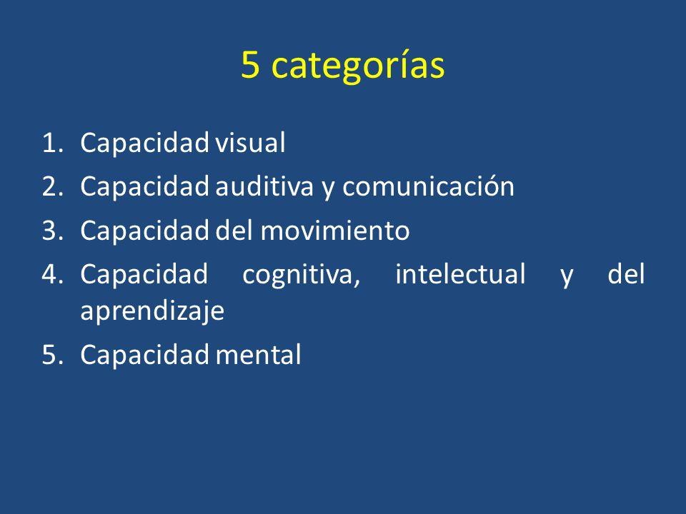 5 categorías 1.Capacidad visual 2.Capacidad auditiva y comunicación 3.Capacidad del movimiento 4.Capacidad cognitiva, intelectual y del aprendizaje 5.