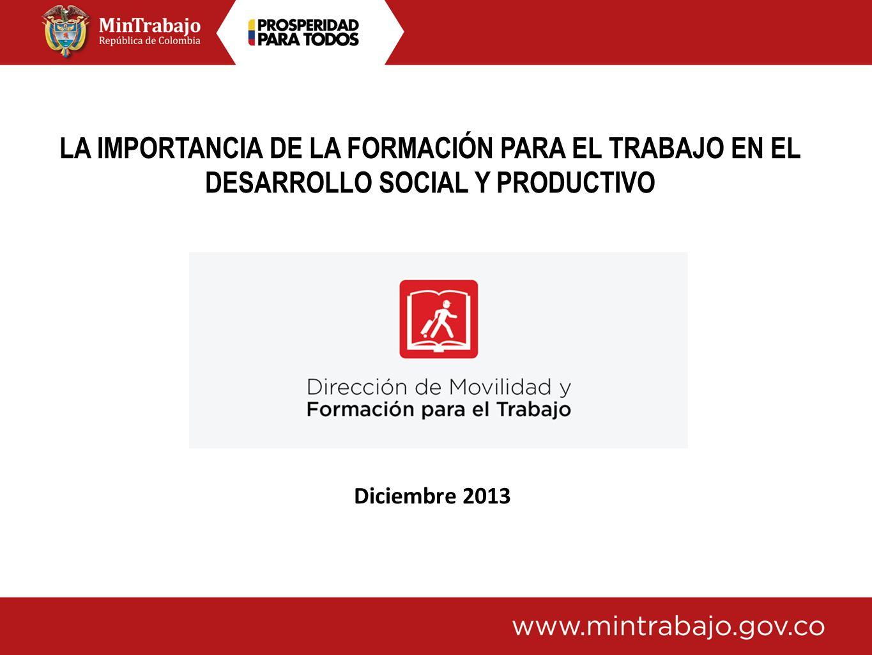 LA IMPORTANCIA DE LA FORMACIÓN PARA EL TRABAJO EN EL DESARROLLO SOCIAL Y PRODUCTIVO Diciembre 2013