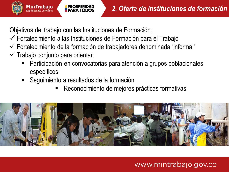 2. Oferta de instituciones de formación Objetivos del trabajo con las Instituciones de Formación: Fortalecimiento a las Instituciones de Formación par