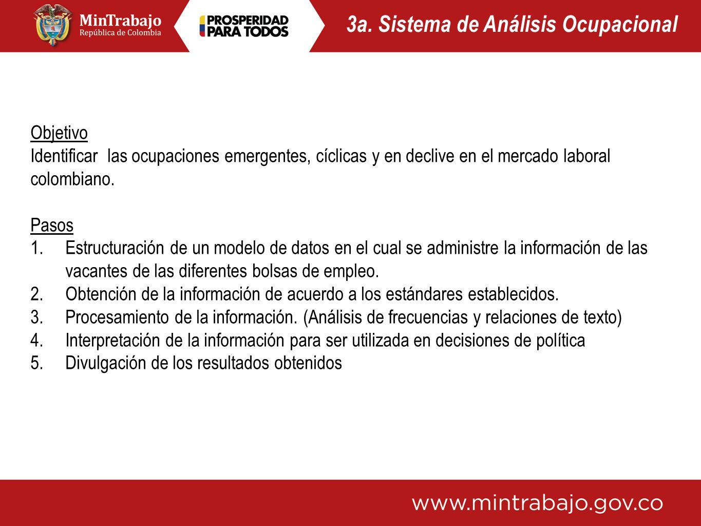 3a. Sistema de Análisis Ocupacional Objetivo Identificar las ocupaciones emergentes, cíclicas y en declive en el mercado laboral colombiano. Pasos 1.E