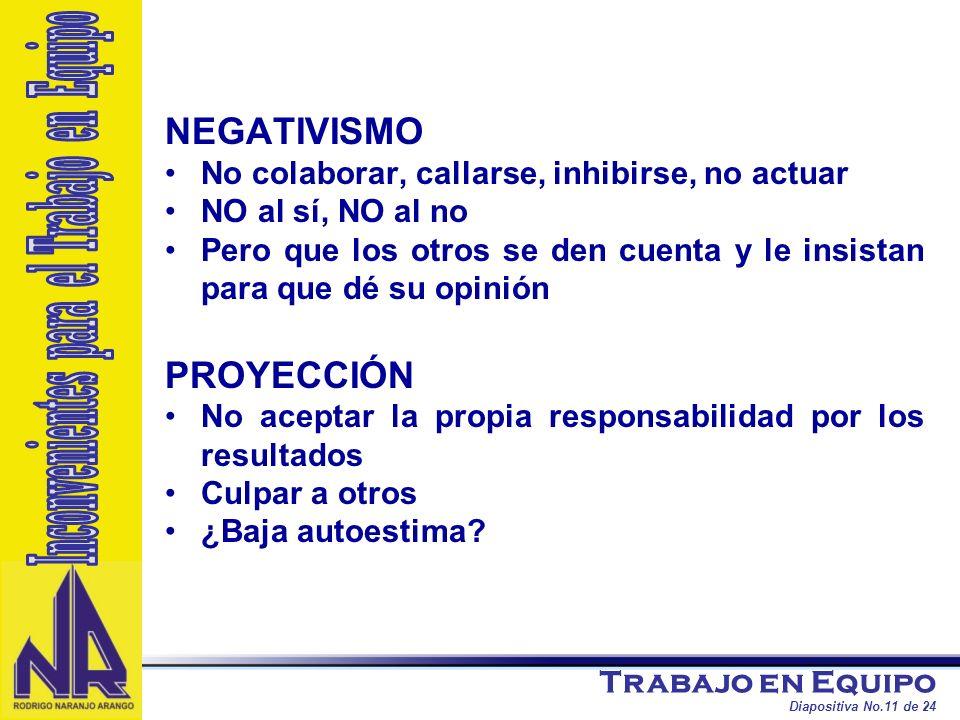 Trabajo en Equipo Diapositiva No.11 de 24 NEGATIVISMO No colaborar, callarse, inhibirse, no actuar NO al sí, NO al no Pero que los otros se den cuenta