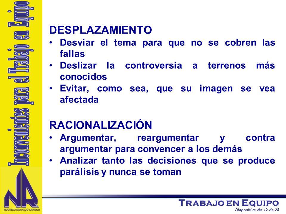Trabajo en Equipo Diapositiva No.12 de 24 DESPLAZAMIENTO Desviar el tema para que no se cobren las fallas Deslizar la controversia a terrenos más cono
