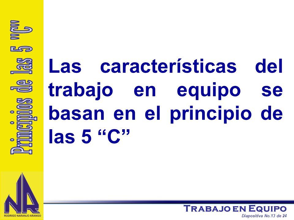 Trabajo en Equipo Diapositiva No.13 de 24 Las características del trabajo en equipo se basan en el principio de las 5 C