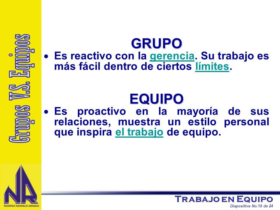 Trabajo en Equipo Diapositiva No.19 de 24 GRUPO Es reactivo con la gerencia. Su trabajo es más fácil dentro de ciertos límites.gerencialímitesEQUIPO E