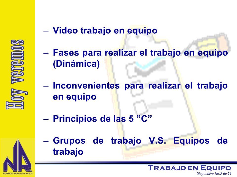 Trabajo en Equipo Diapositiva No.2 de 24 –Video trabajo en equipo –Fases para realizar el trabajo en equipo (Dinámica) –Inconvenientes para realizar e