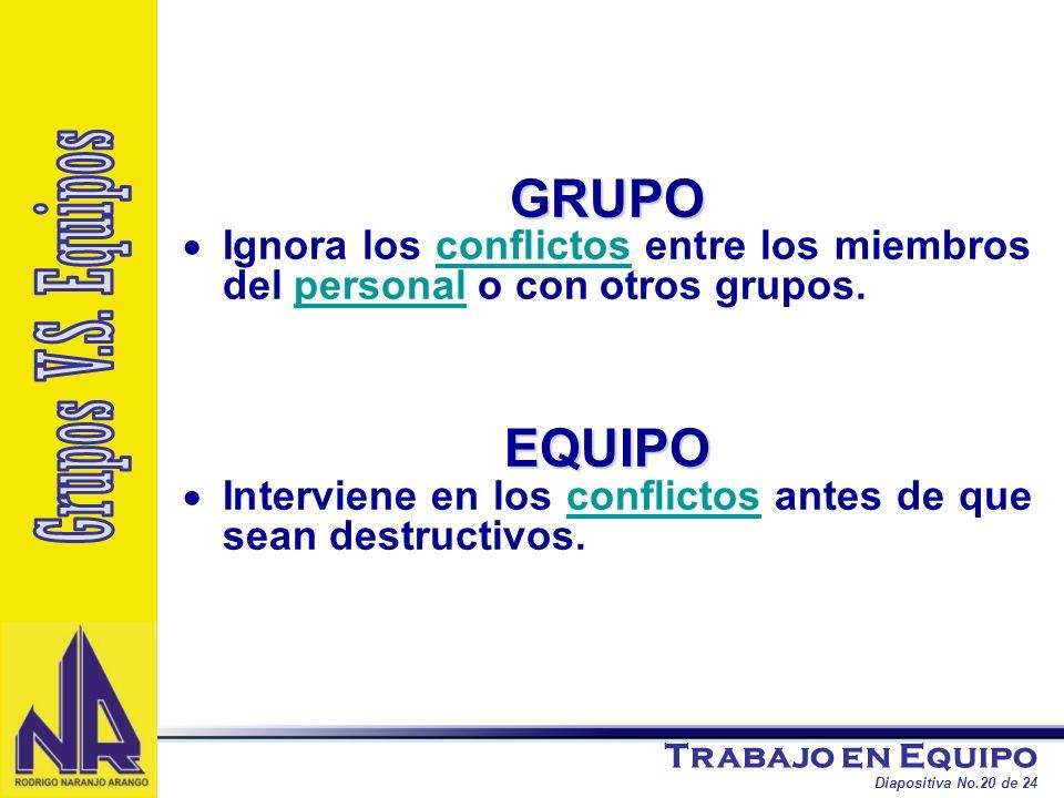 Trabajo en Equipo Diapositiva No.20 de 24 GRUPO Ignora los conflictos entre los miembros del personal o con otros grupos.conflictospersonalEQUIPO Inte