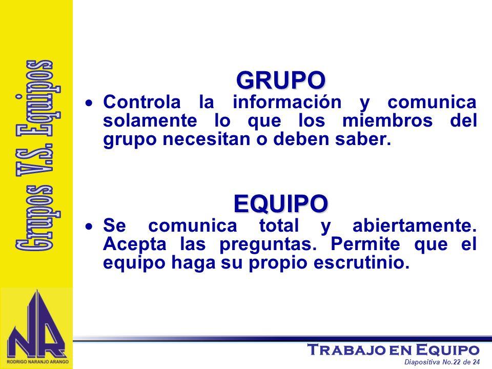 Trabajo en Equipo Diapositiva No.22 de 24 GRUPO Controla la información y comunica solamente lo que los miembros del grupo necesitan o deben saber.EQU