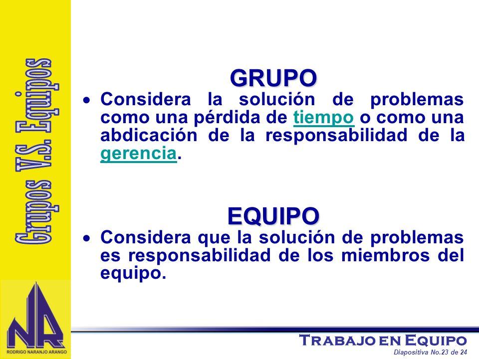 Trabajo en Equipo Diapositiva No.23 de 24 GRUPO Considera la solución de problemas como una pérdida de tiempo o como una abdicación de la responsabili