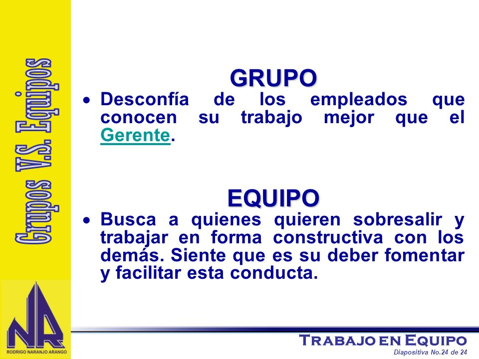 Trabajo en Equipo Diapositiva No.24 de 24 GRUPO Desconfía de los empleados que conocen su trabajo mejor que el Gerente. GerenteEQUIPO Busca a quienes