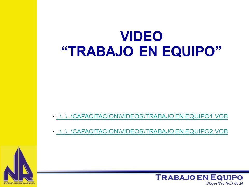 Trabajo en Equipo Diapositiva No.3 de 24..\..\..\CAPACITACION\VIDEOS\TRABAJO EN EQUIPO1.VOB..\..\..\CAPACITACION\VIDEOS\TRABAJO EN EQUIPO2.VOB VIDEO T