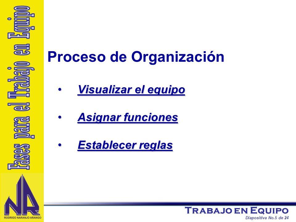 Trabajo en Equipo Diapositiva No.5 de 24 Visualizar el equipoVisualizar el equipo Asignar funcionesAsignar funciones Establecer reglasEstablecer regla