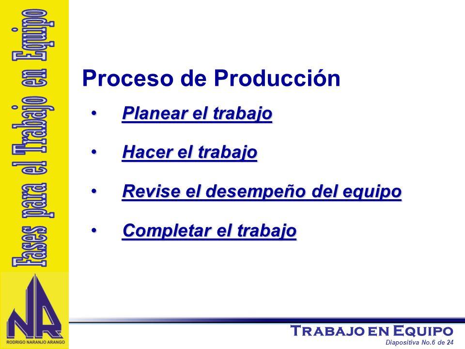 Trabajo en Equipo Diapositiva No.6 de 24 Planear el trabajoPlanear el trabajo Hacer el trabajoHacer el trabajo Revise el desempeño del equipoRevise el