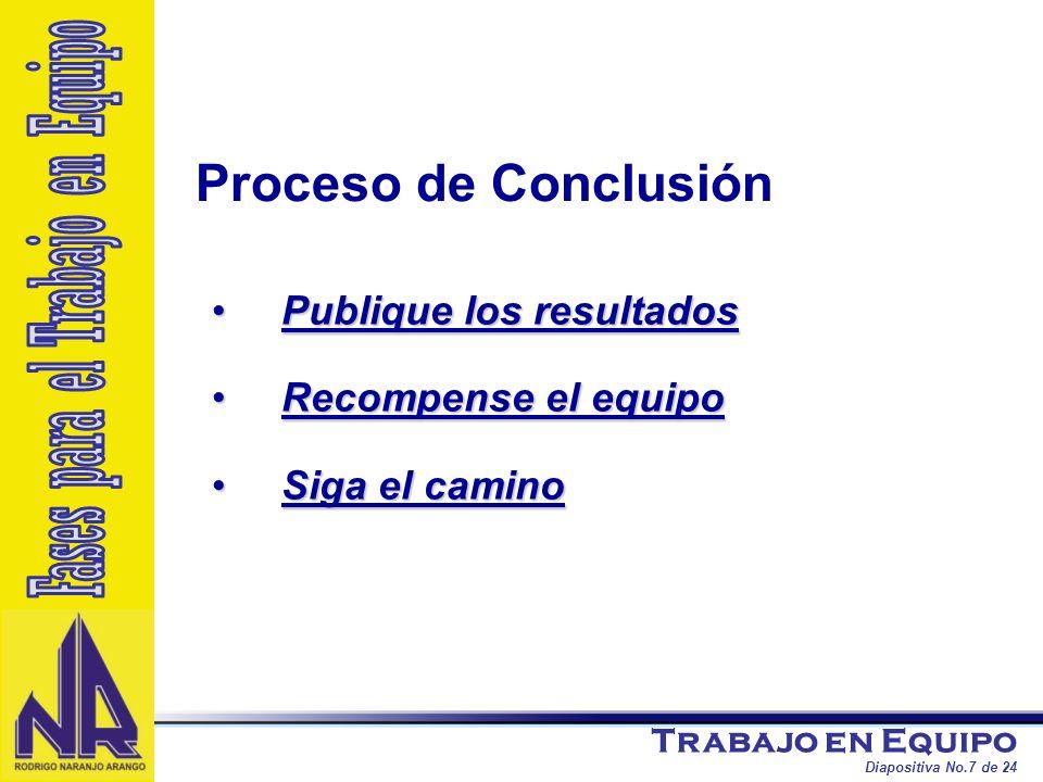 Trabajo en Equipo Diapositiva No.7 de 24 Publique los resultadosPublique los resultados Recompense el equipoRecompense el equipo Siga el caminoSiga el