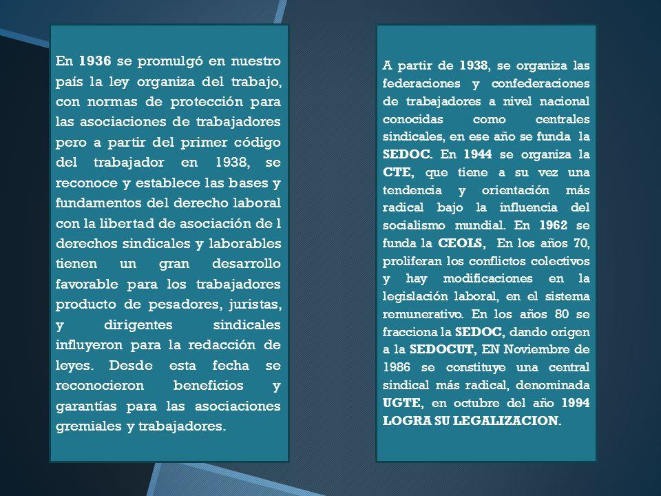 En 1936 se promulgó en nuestro país la ley organiza del trabajo, con normas de protección para las asociaciones de trabajadores pero a partir del prim