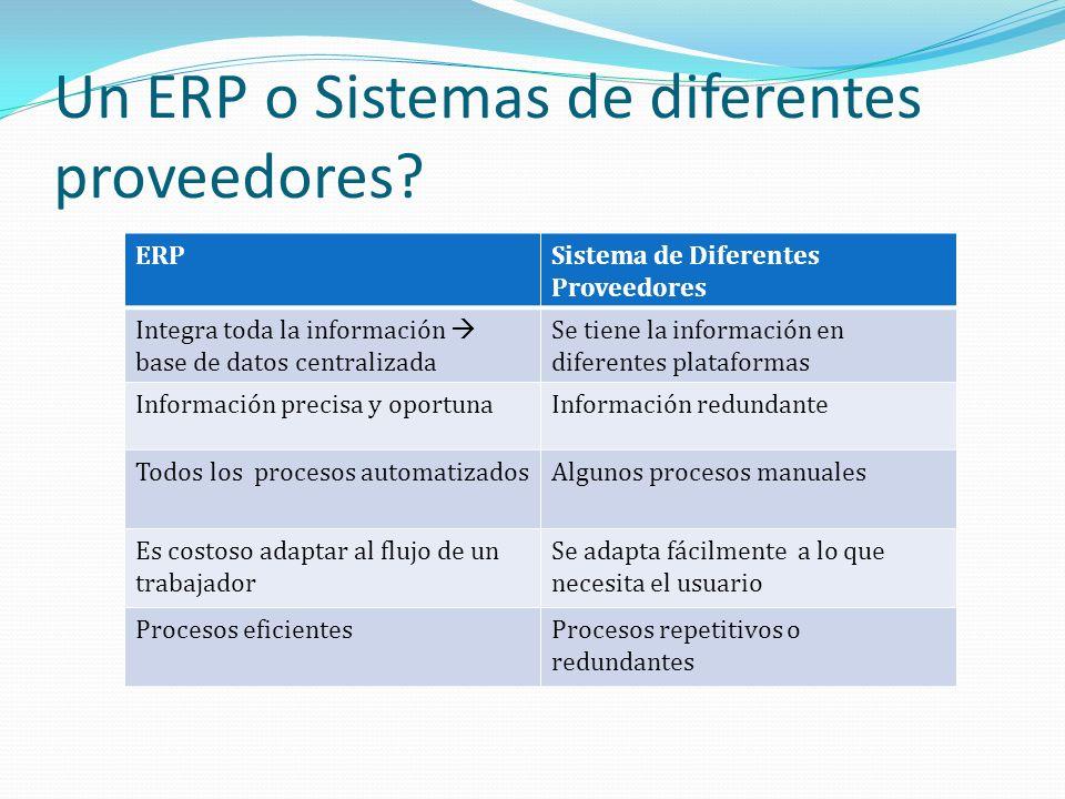 Un ERP o Sistemas de diferentes proveedores.