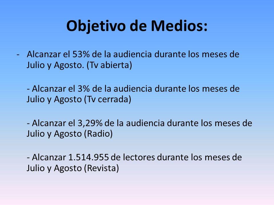 Objetivo de Medios: -Alcanzar el 53% de la audiencia durante los meses de Julio y Agosto. (Tv abierta) - Alcanzar el 3% de la audiencia durante los me