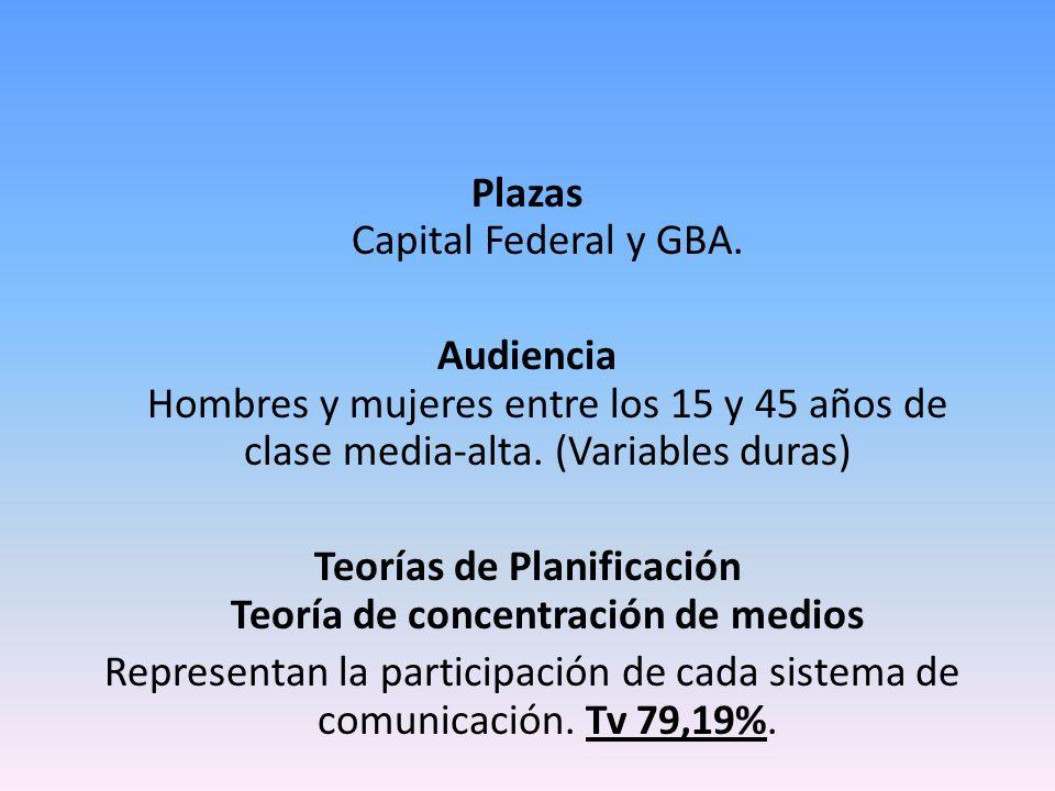 Plazas Capital Federal y GBA. Audiencia Hombres y mujeres entre los 15 y 45 años de clase media-alta. (Variables duras) Teorías de Planificación Teorí