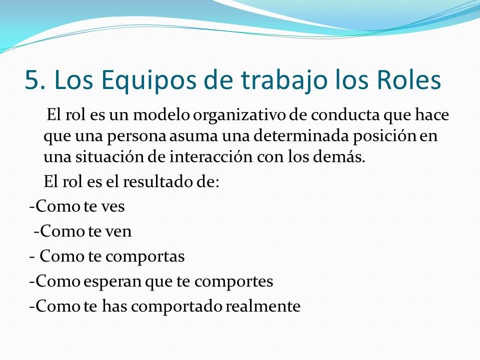 5. Los Equipos de trabajo los Roles El rol es un modelo organizativo de conducta que hace que una persona asuma una determinada posición en una situac