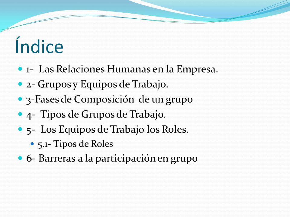Índice 1- Las Relaciones Humanas en la Empresa. 2- Grupos y Equipos de Trabajo. 3-Fases de Composición de un grupo 4- Tipos de Grupos de Trabajo. 5- L