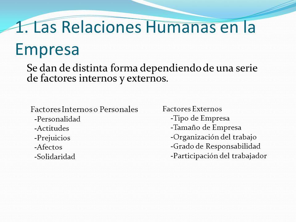 1. Las Relaciones Humanas en la Empresa Se dan de distinta forma dependiendo de una serie de factores internos y externos. Factores Internos o Persona