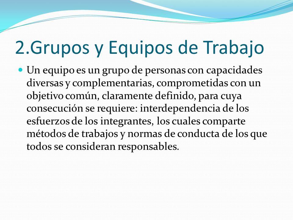2.Grupos y Equipos de Trabajo Un equipo es un grupo de personas con capacidades diversas y complementarias, comprometidas con un objetivo común, clara