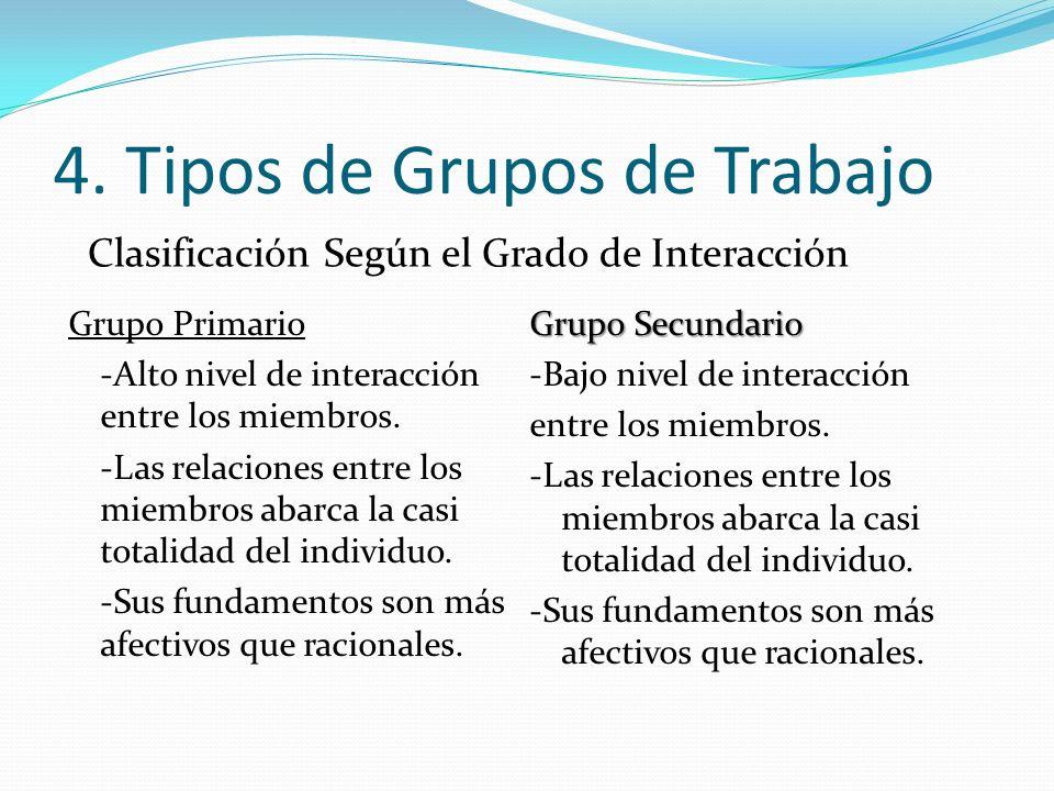 4. Tipos de Grupos de Trabajo Clasificación Según el Grado de Interacción Grupo Primario -Alto nivel de interacción entre los miembros. -Las relacione