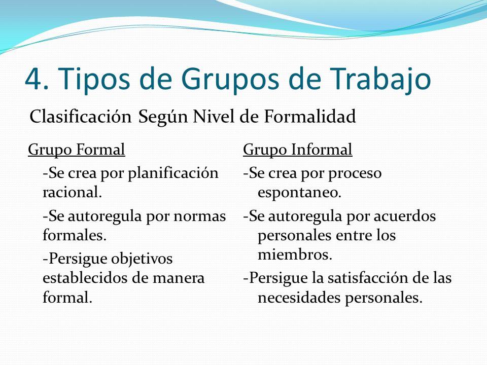 4. Tipos de Grupos de Trabajo Clasificación Según Nivel de Formalidad Grupo Formal -Se crea por planificación racional. -Se autoregula por normas form