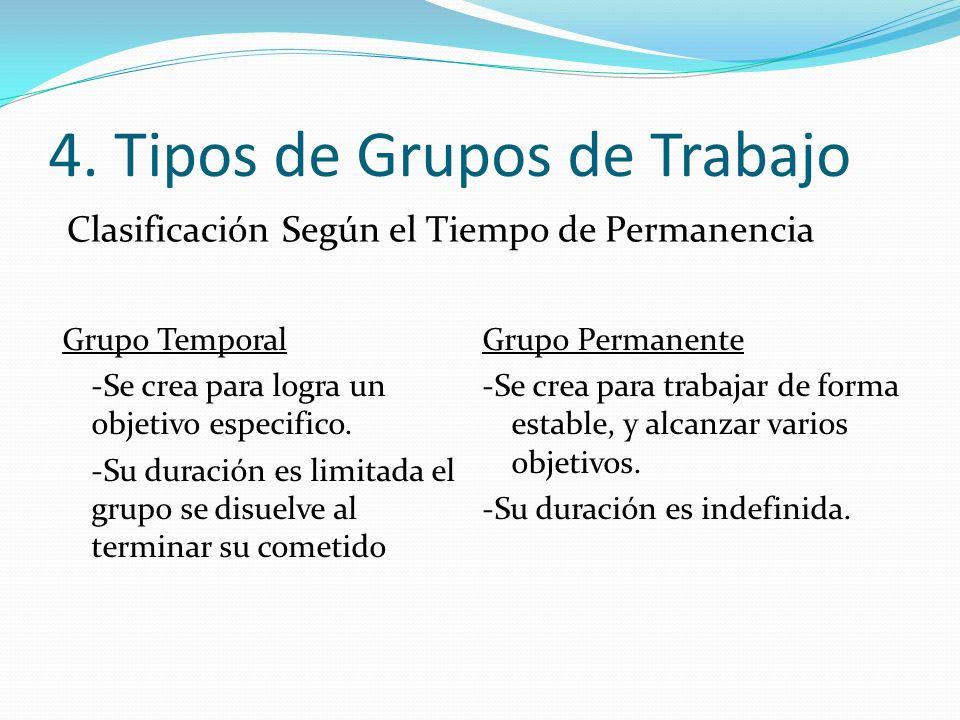 4. Tipos de Grupos de Trabajo Clasificación Según el Tiempo de Permanencia Grupo Temporal -Se crea para logra un objetivo especifico. -Su duración es