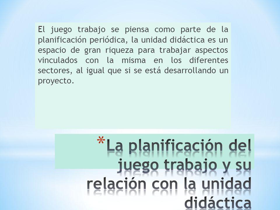 El juego trabajo se piensa como parte de la planificación periódica, la unidad didáctica es un espacio de gran riqueza para trabajar aspectos vinculados con la misma en los diferentes sectores, al igual que si se está desarrollando un proyecto.