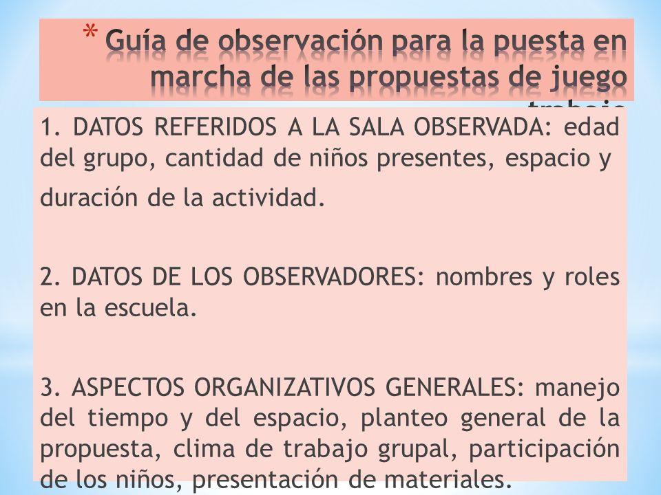 1. DATOS REFERIDOS A LA SALA OBSERVADA: edad del grupo, cantidad de niños presentes, espacio y duración de la actividad. 2. DATOS DE LOS OBSERVADORES: