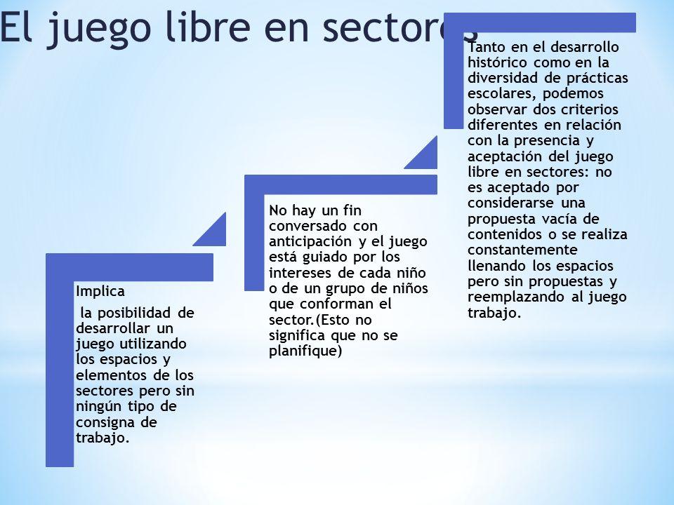 El juego libre en sectores Implica la posibilidad de desarrollar un juego utilizando los espacios y elementos de los sectores pero sin ningún tipo de consigna de trabajo.