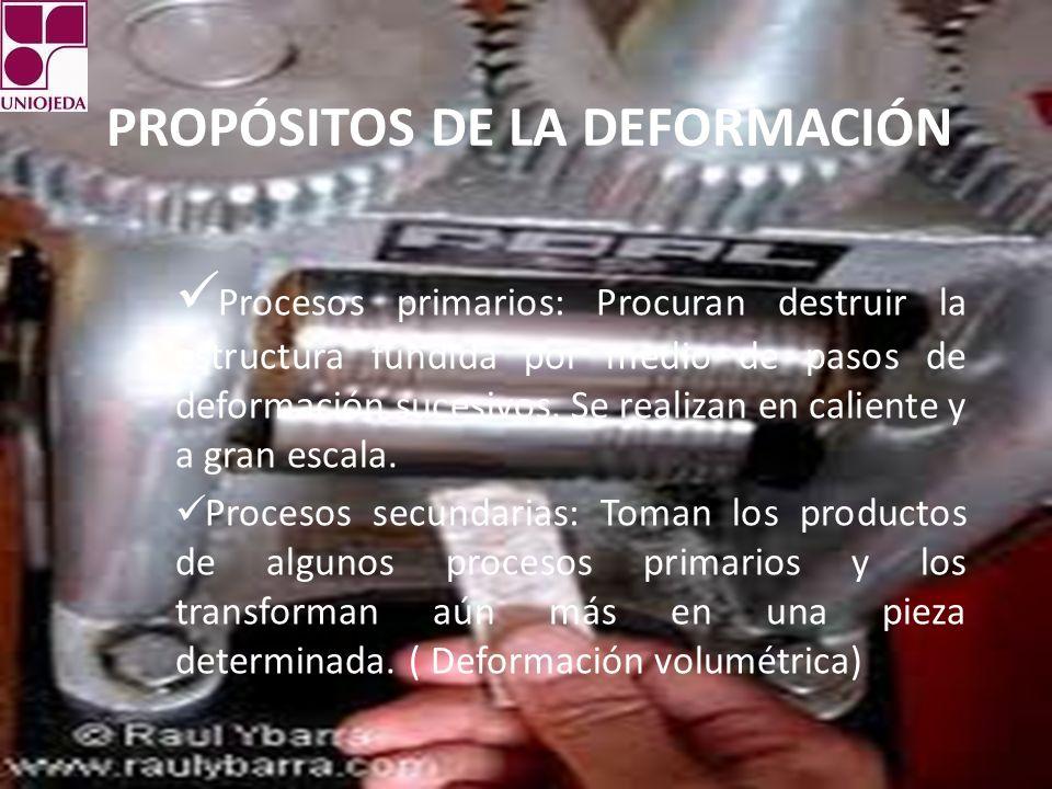 PROPÓSITOS DE LA DEFORMACIÓN Procesos primarios: Procuran destruir la estructura fundida por medio de pasos de deformación sucesivos. Se realizan en c