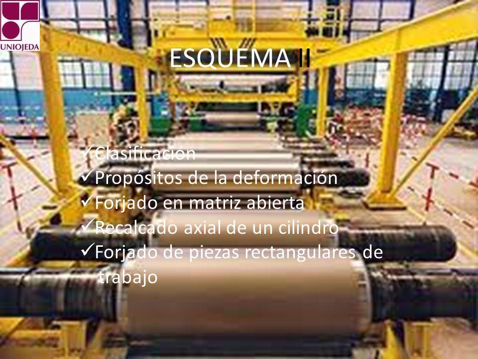 ESQUEMA II Clasificación Propósitos de la deformación Forjado en matriz abierta Recalcado axial de un cilindro Forjado de piezas rectangulares de trab