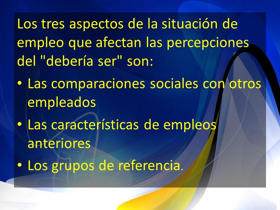 Los tres aspectos de la situación de empleo que afectan las percepciones del
