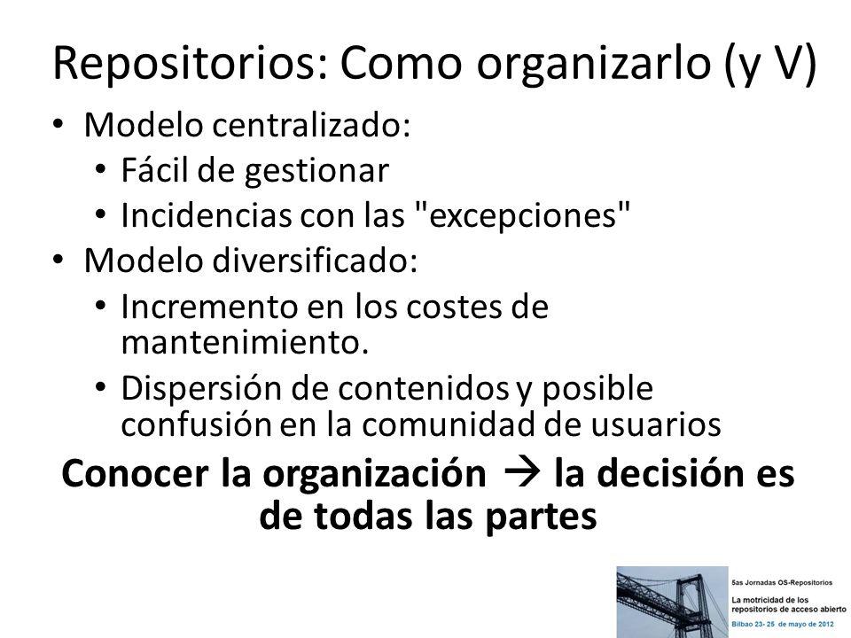 Repositorios: Como organizarlo (y V) Modelo centralizado: Fácil de gestionar Incidencias con las